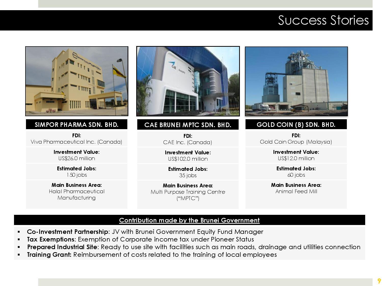 Brunei Embassy Washington, dc