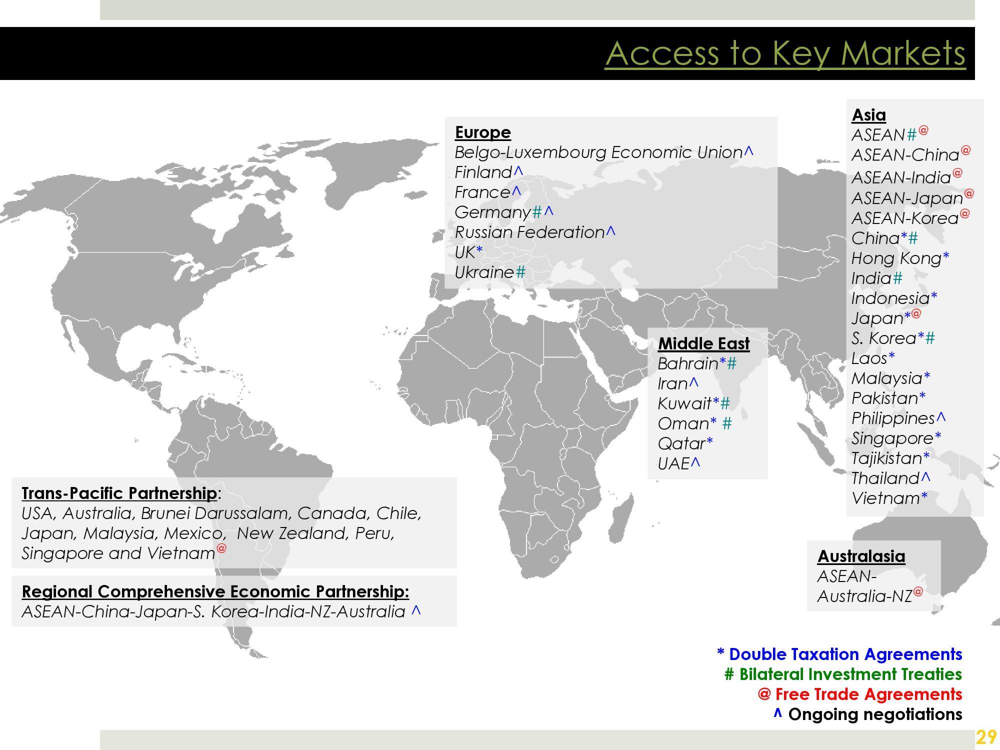 Typar Oman Singapore Free Trade Agreement 12805313 2018